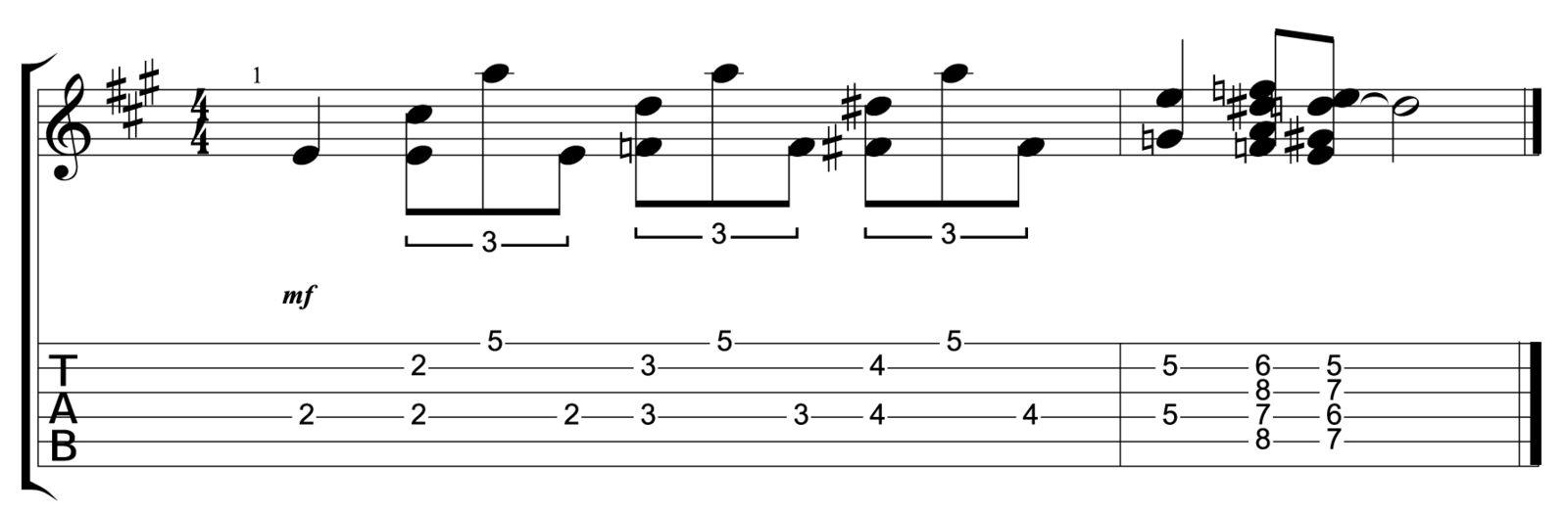 Music School Blog | Macri School of Music