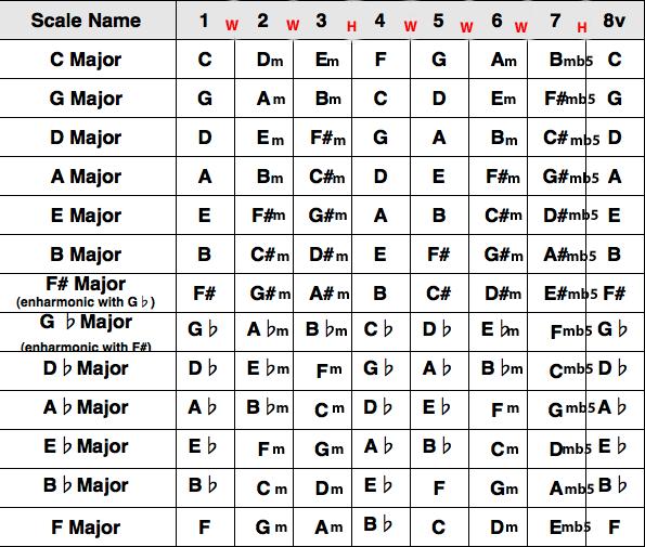 Music School Blog Macri School Of Music