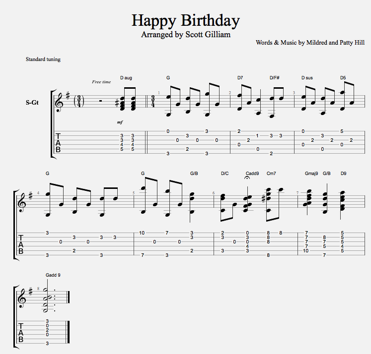 Piano happy birthday piano sheet music : Music School Blog | Macri School of Music