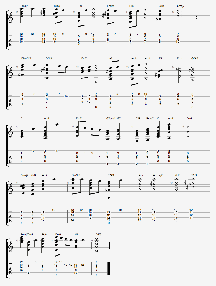 Have Yourself A Merry Little Christmas Chords.Music School Blog Macri School Of Music